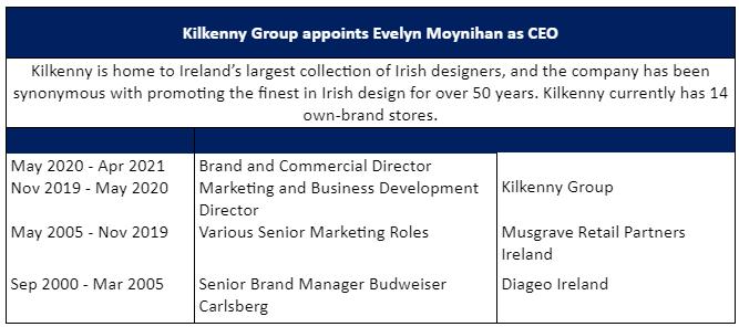 Evelyn Moynihan